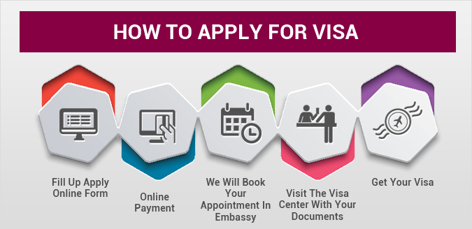 Italy Visa Application Form Download on italy study, italy visa information, italy tourism, italy tourist visa, italy visa requirements, italy visa application letter sample, italy business,